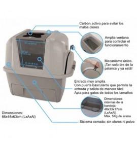 Arenero Automático SmartSift